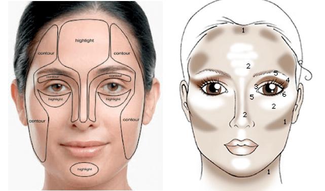 What Makeup Do You Use To Contour Face | Saubhaya Makeup