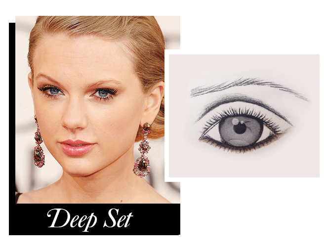 One of the best things things that you can do when you have deep set eyes is to use lighter colored eye shadows at the corners of your eye lids.